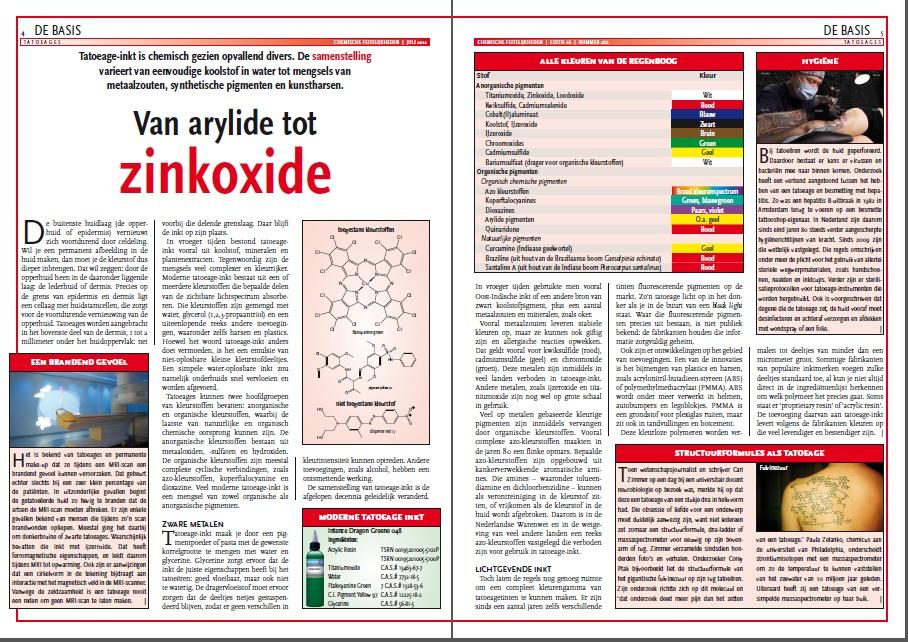 Chemie en Risico's van Tatoeage Inkt